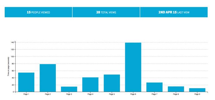 sales presentation tracking