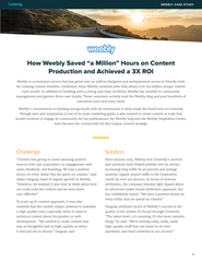 Contently case study