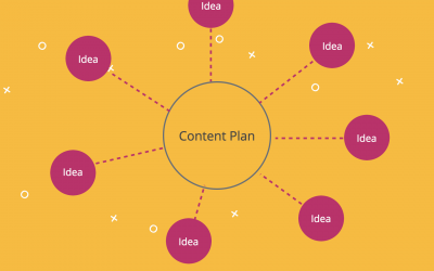 How to Make Content Development a Big Priority for Sales Teams